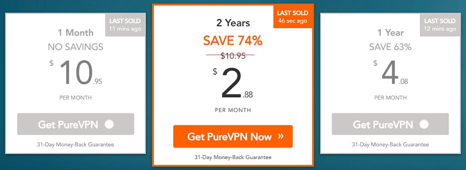 PureVPN price details