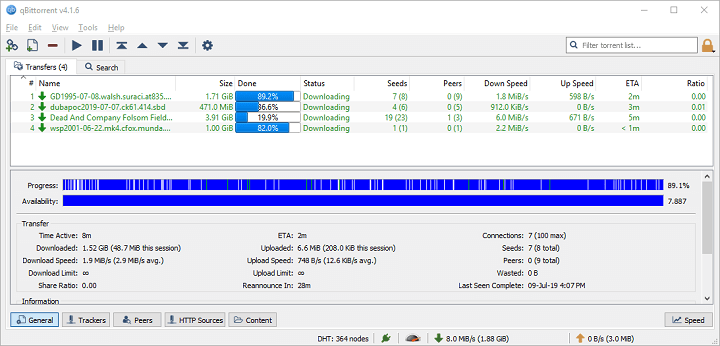 The user interface of qBitTorrent