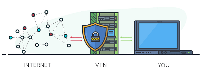 A VPN sending data to user